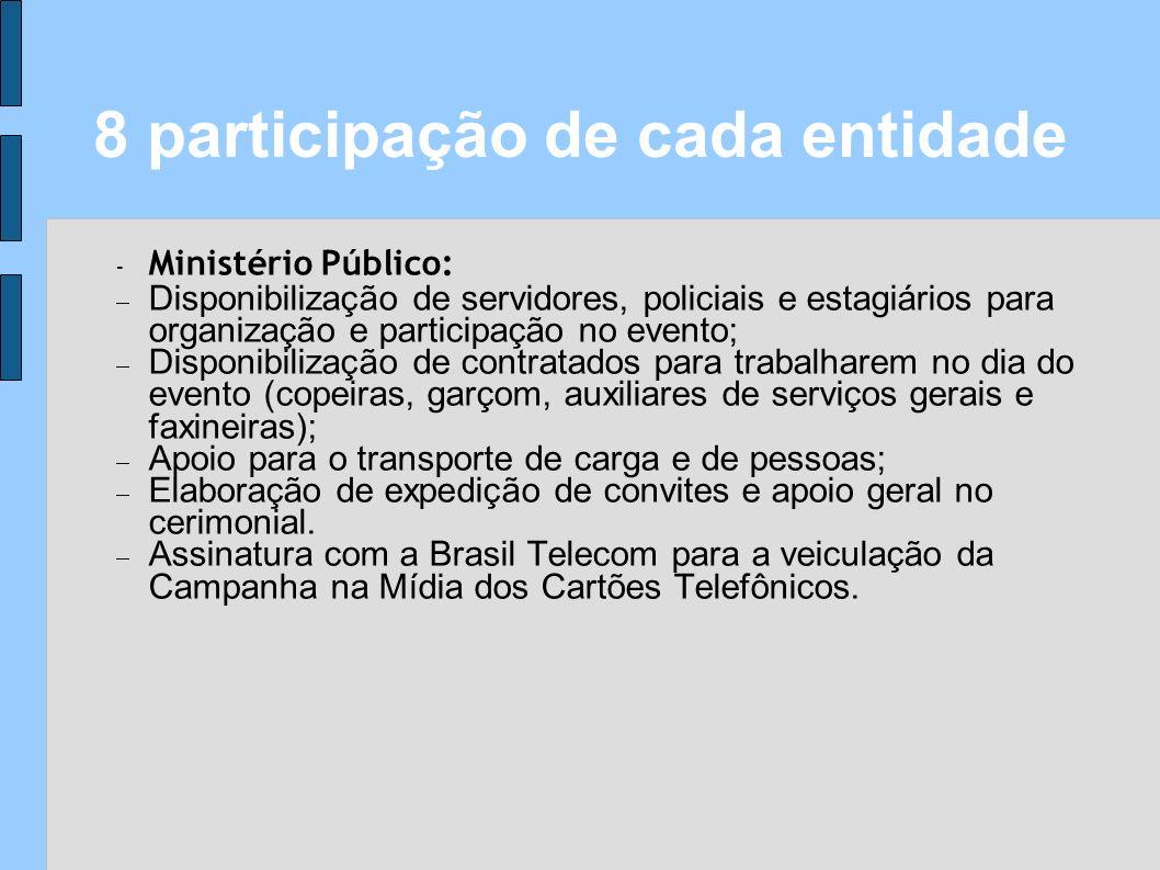 - Ministério Público: Disponibilização de servidores, policiais e estagiários para organização e participação no evento; Disponibilização de contratad
