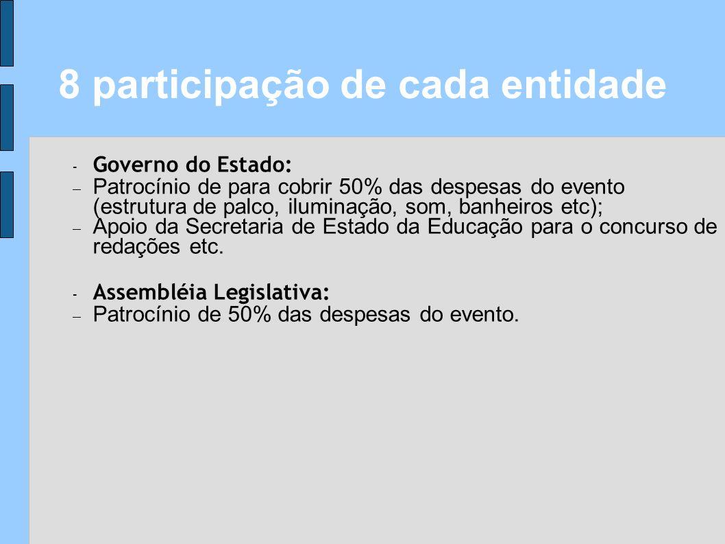 - Governo do Estado: Patrocínio de para cobrir 50% das despesas do evento (estrutura de palco, iluminação, som, banheiros etc); Apoio da Secretaria de
