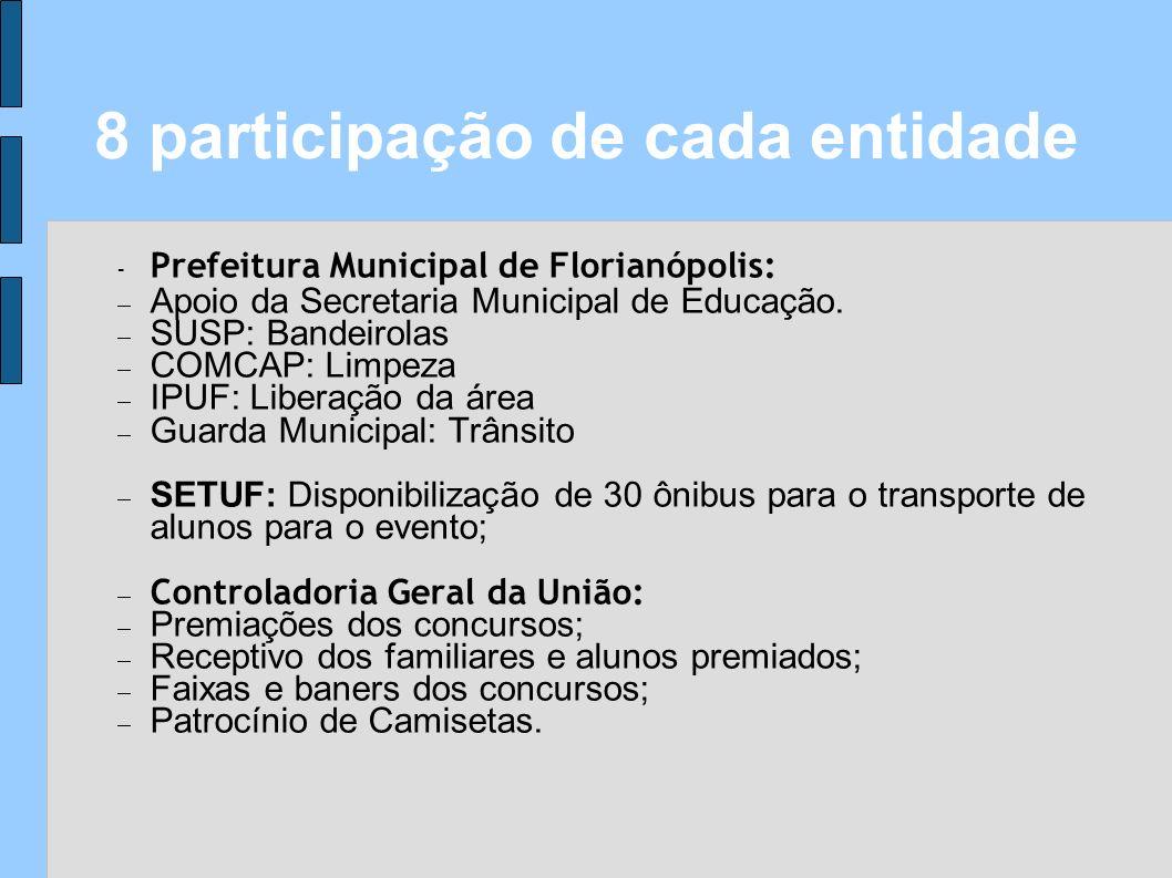 - Prefeitura Municipal de Florianópolis: Apoio da Secretaria Municipal de Educação. SUSP: Bandeirolas COMCAP: Limpeza IPUF: Liberação da área Guarda M