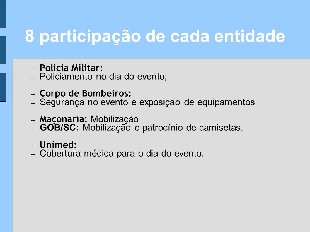 Polícia Militar: Policiamento no dia do evento; Corpo de Bombeiros: Segurança no evento e exposição de equipamentos Maçonaria: Mobilização GOB/SC: Mob