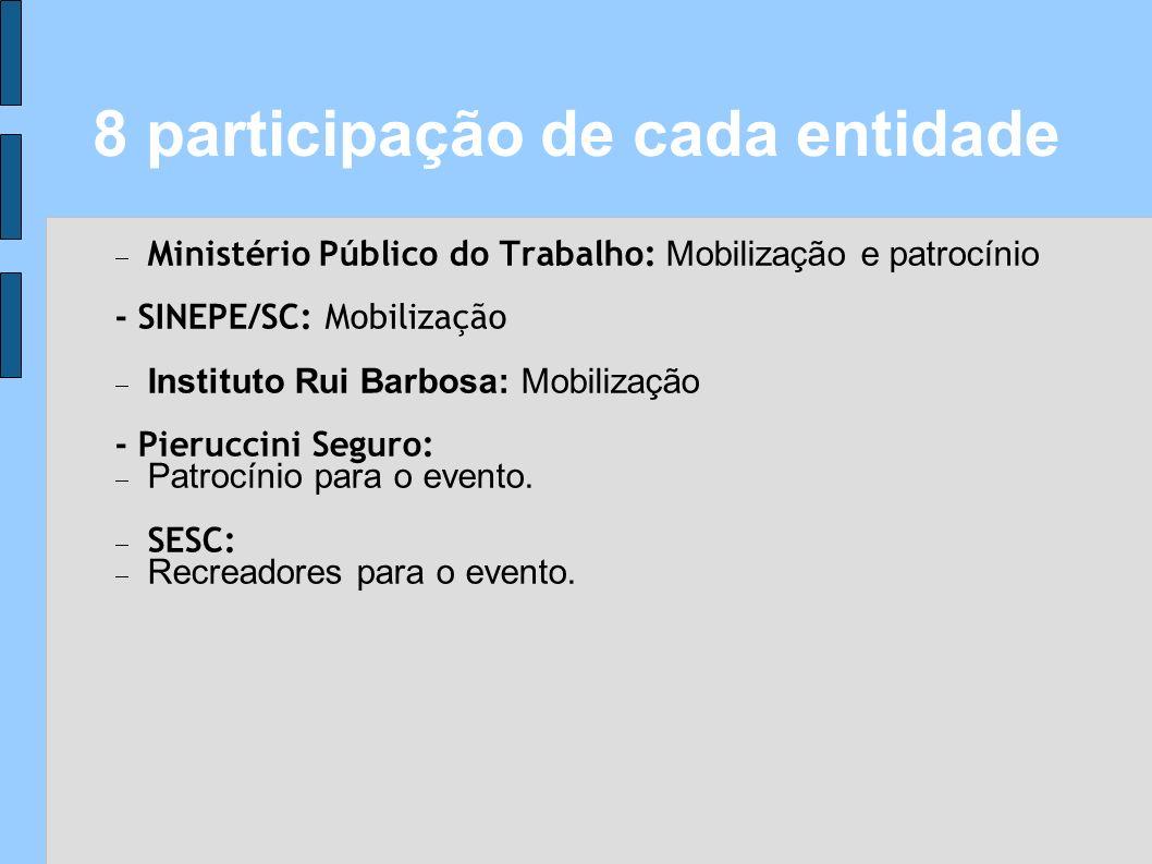 Ministério Público do Trabalho: Mobilização e patrocínio - SINEPE/SC: Mobilização Instituto Rui Barbosa: Mobilização - Pieruccini Seguro: Patrocínio p