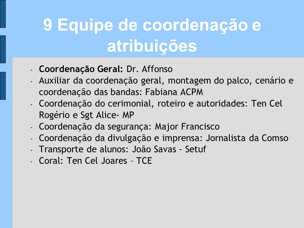 - Coordenação Geral: Dr. Affonso - Auxiliar da coordenação geral, montagem do palco, cenário e coordenação das bandas: Fabiana ACPM - Coordenação do c