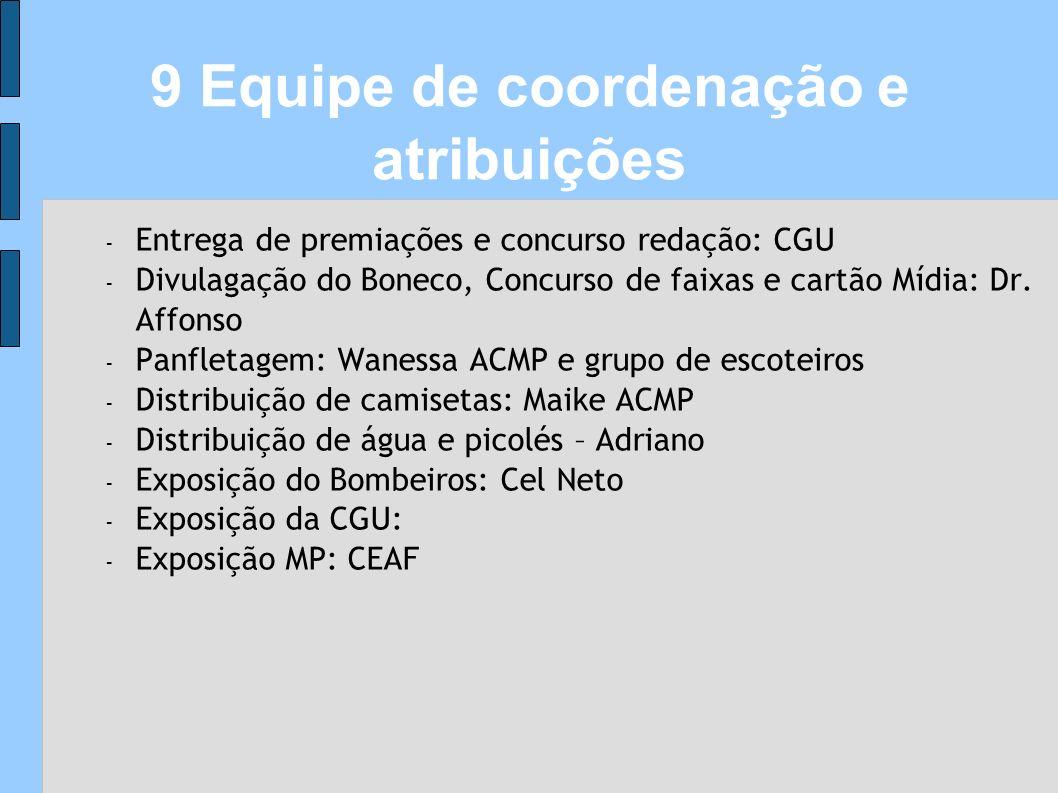 - Entrega de premiações e concurso redação: CGU - Divulagação do Boneco, Concurso de faixas e cartão Mídia: Dr. Affonso - Panfletagem: Wanessa ACMP e