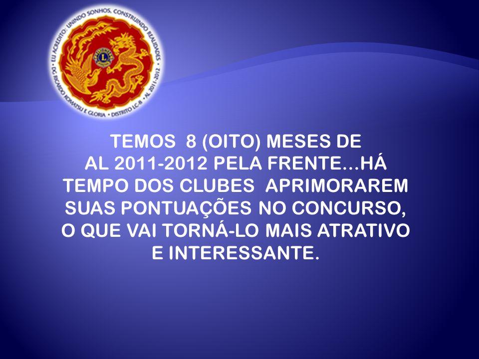 TEMOS 8 (OITO) MESES DE AL 2011-2012 PELA FRENTE...HÁ TEMPO DOS CLUBES APRIMORAREM SUAS PONTUAÇÕES NO CONCURSO, O QUE VAI TORNÁ-LO MAIS ATRATIVO E INTERESSANTE.