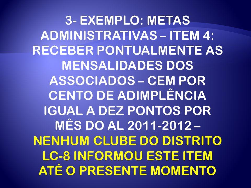 3- EXEMPLO: METAS ADMINISTRATIVAS – ITEM 4: RECEBER PONTUALMENTE AS MENSALIDADES DOS ASSOCIADOS – CEM POR CENTO DE ADIMPLÊNCIA IGUAL A DEZ PONTOS POR MÊS DO AL 2011-2012 – NENHUM CLUBE DO DISTRITO LC-8 INFORMOU ESTE ITEM ATÉ O PRESENTE MOMENTO