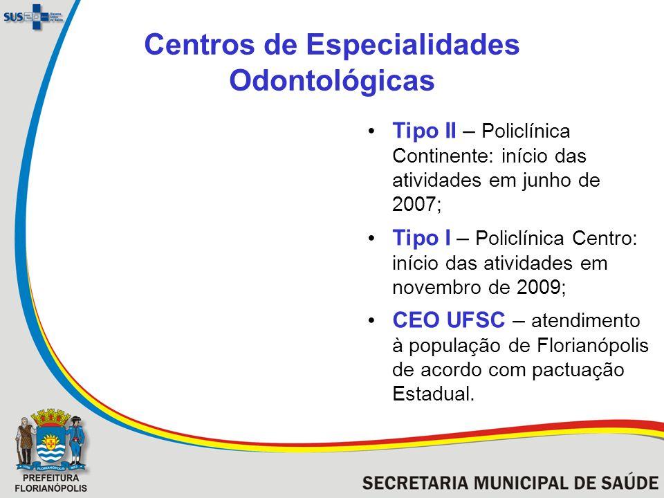 Centros de Especialidades Odontológicas Tipo II – Policlínica Continente: início das atividades em junho de 2007; Tipo I – Policlínica Centro: início