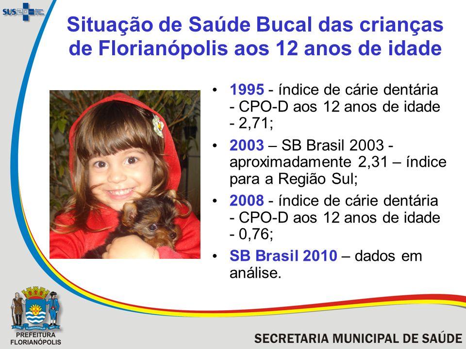 Situação de Saúde Bucal das crianças de Florianópolis aos 12 anos de idade 1995 - índice de cárie dentária - CPO-D aos 12 anos de idade - 2,71; 2003 –