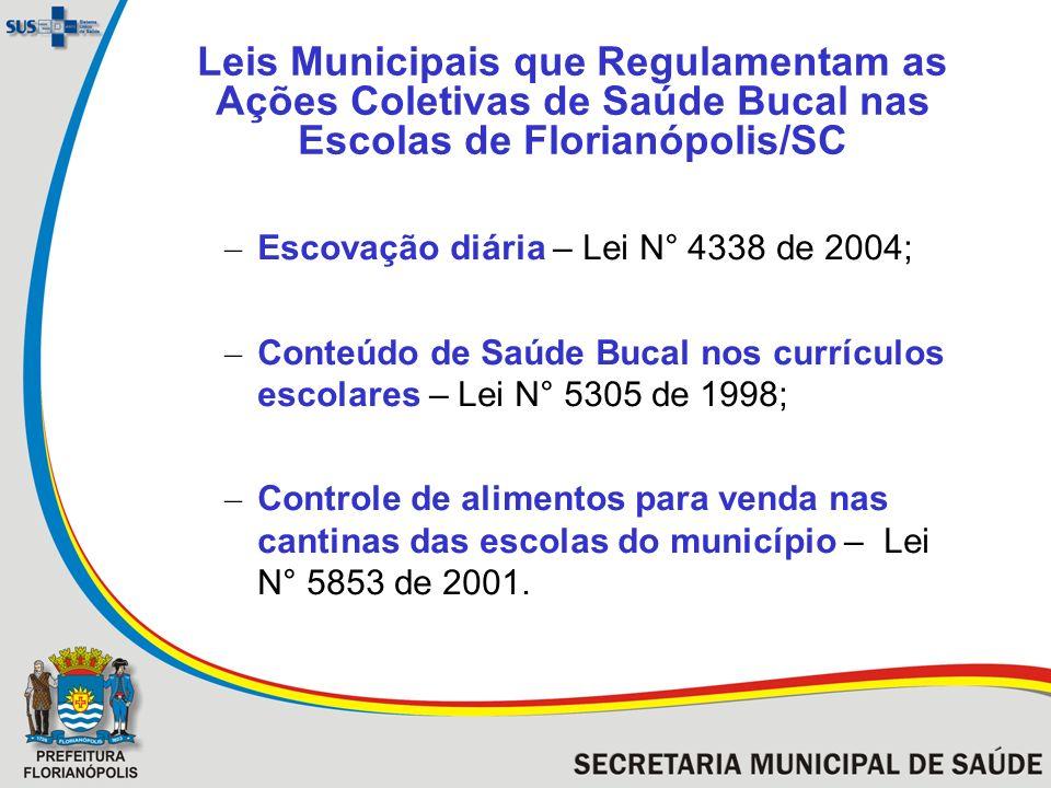 Leis Municipais que Regulamentam as Ações Coletivas de Saúde Bucal nas Escolas de Florianópolis/SC – Escovação diária – Lei N° 4338 de 2004; – Conteúd