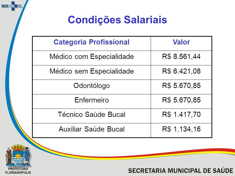 Condições Salariais Categoria ProfissionalValor Médico com EspecialidadeR$ 8.561,44 Médico sem EspecialidadeR$ 6.421,08 OdontólogoR$ 5.670,85 Enfermei