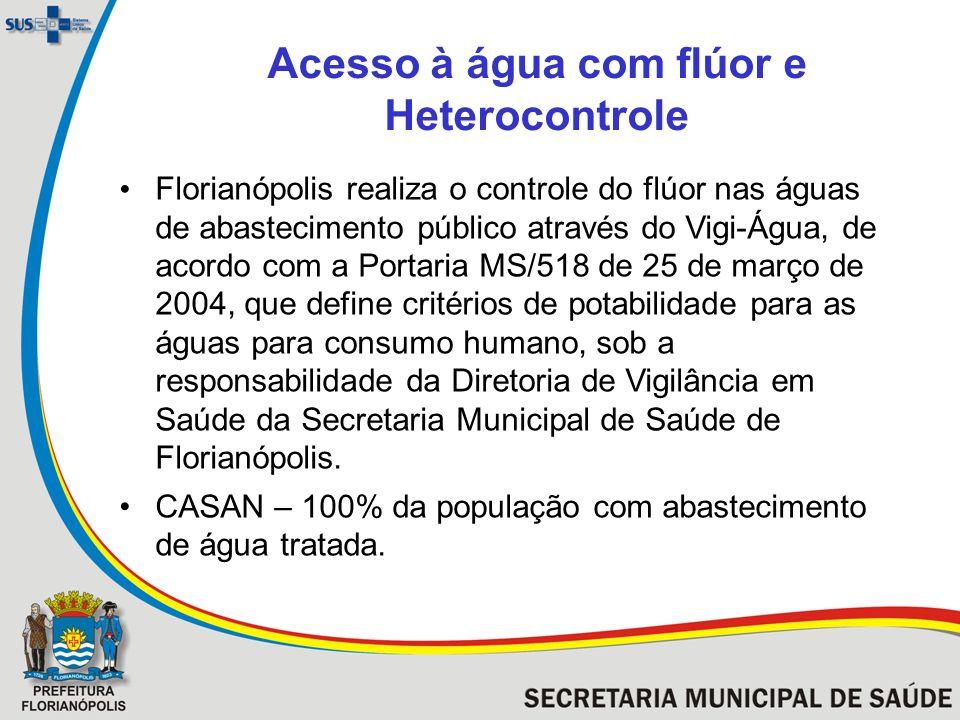 Acesso à água com flúor e Heterocontrole Florianópolis realiza o controle do flúor nas águas de abastecimento público através do Vigi-Água, de acordo