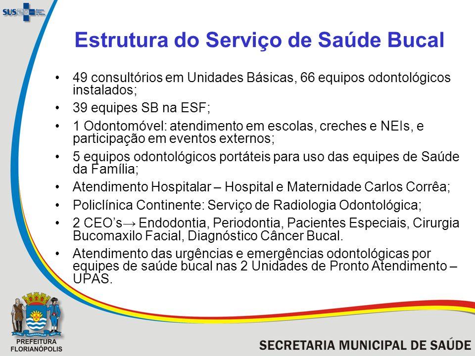 Estrutura do Serviço de Saúde Bucal 49 consultórios em Unidades Básicas, 66 equipos odontológicos instalados; 39 equipes SB na ESF; 1 Odontomóvel: ate