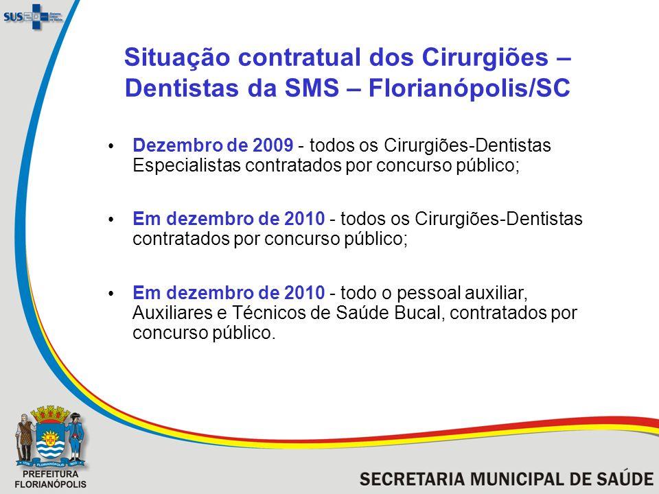 Situação contratual dos Cirurgiões – Dentistas da SMS – Florianópolis/SC Dezembro de 2009 - todos os Cirurgiões-Dentistas Especialistas contratados po
