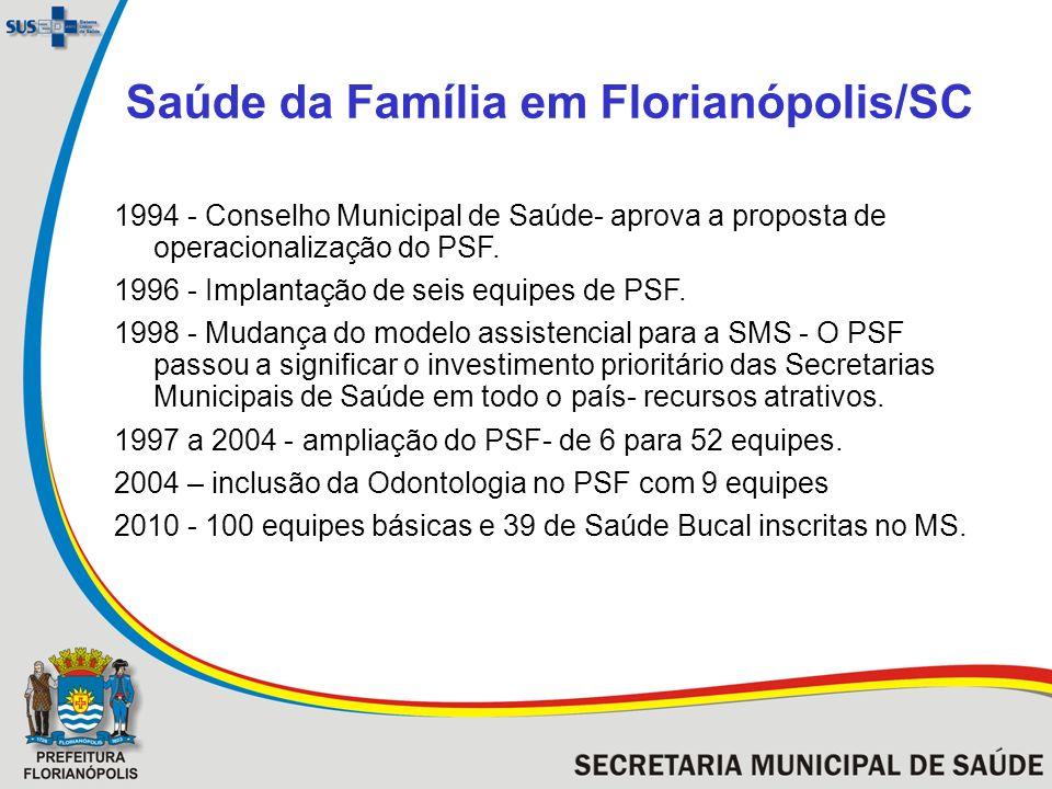 Saúde da Família em Florianópolis/SC 1994 - Conselho Municipal de Saúde- aprova a proposta de operacionalização do PSF. 1996 - Implantação de seis equ