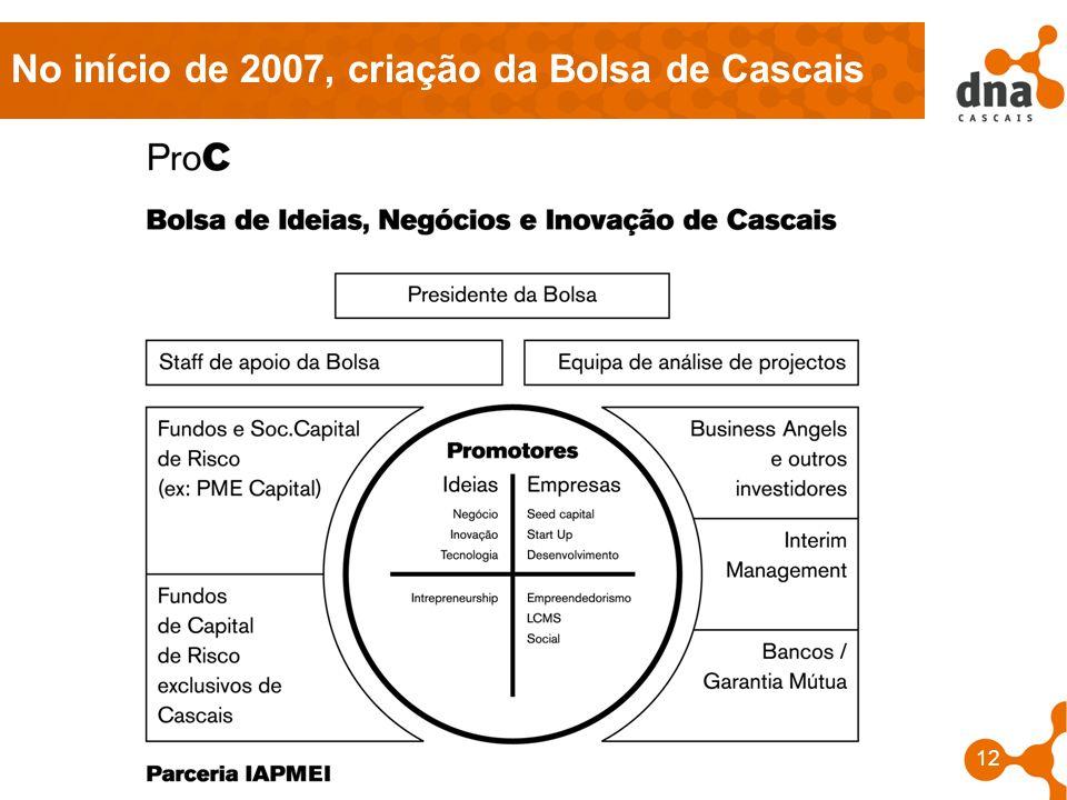 12 No início de 2007, criação da Bolsa de Cascais