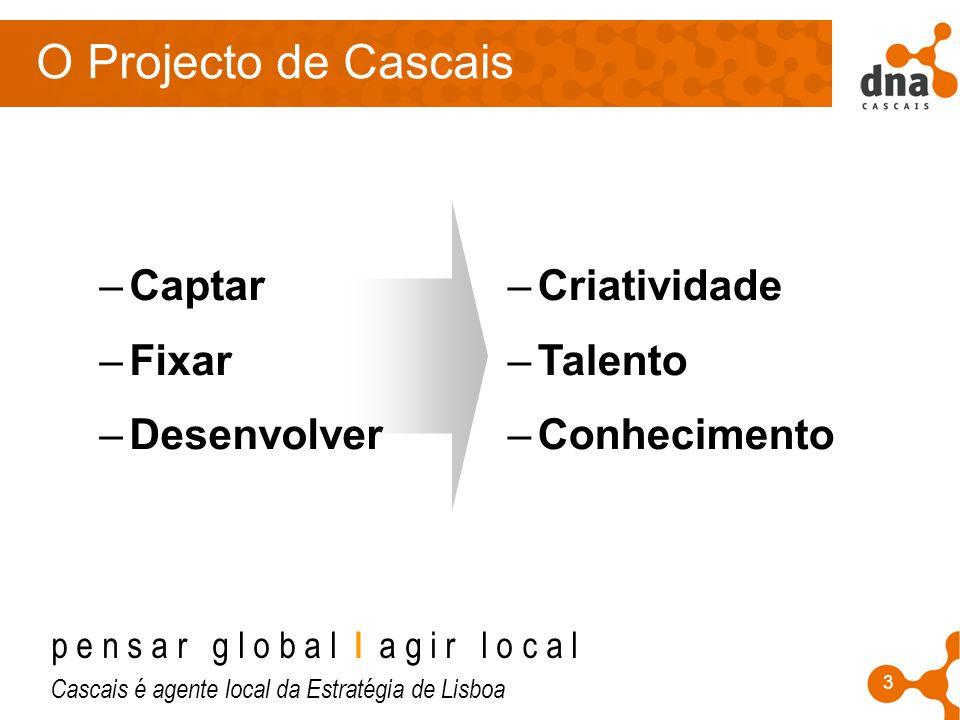 3 O Projecto de Cascais –Captar –Fixar –Desenvolver –Criatividade –Talento –Conhecimento p e n s a r g l o b a l l a g i r l o c a l Cascais é agente