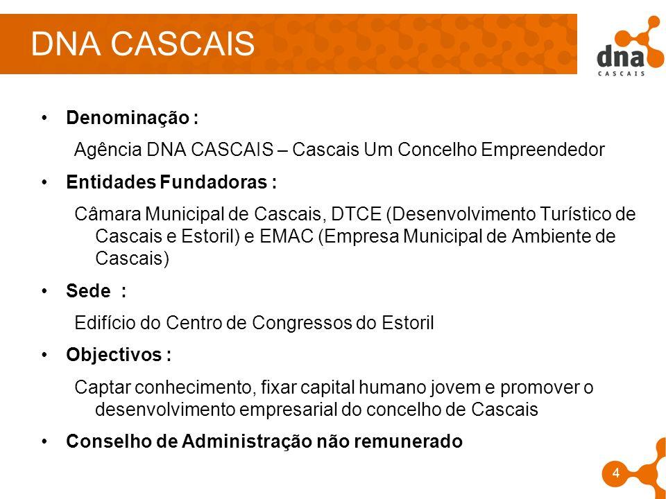 4 DNA CASCAIS Denominação : Agência DNA CASCAIS – Cascais Um Concelho Empreendedor Entidades Fundadoras : Câmara Municipal de Cascais, DTCE (Desenvolv