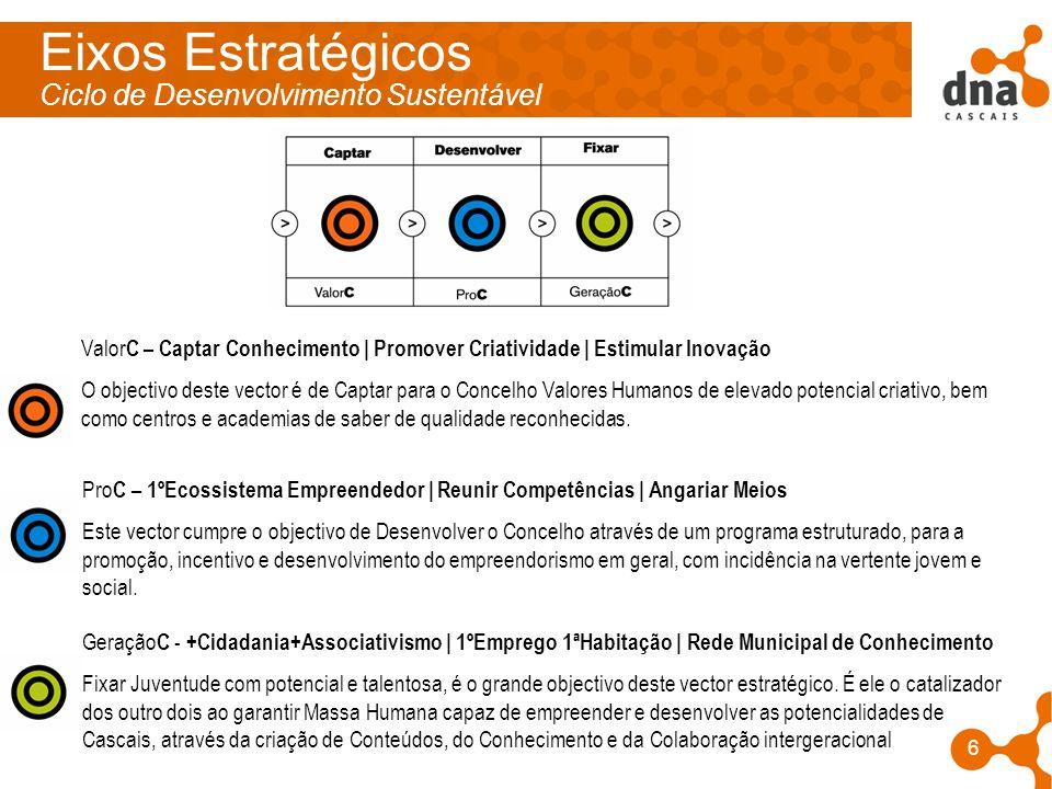 6 Eixos Estratégicos Valor C – Captar Conhecimento | Promover Criatividade | Estimular Inovação O objectivo deste vector é de Captar para o Concelho V