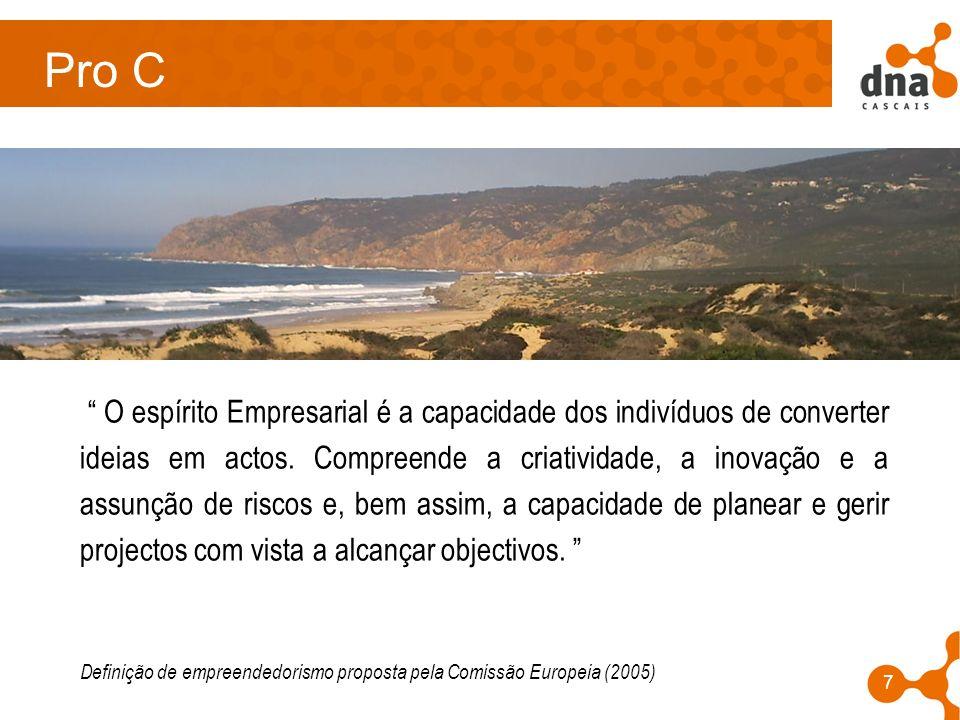 7 Pro C O espírito Empresarial é a capacidade dos indivíduos de converter ideias em actos. Compreende a criatividade, a inovação e a assunção de risco