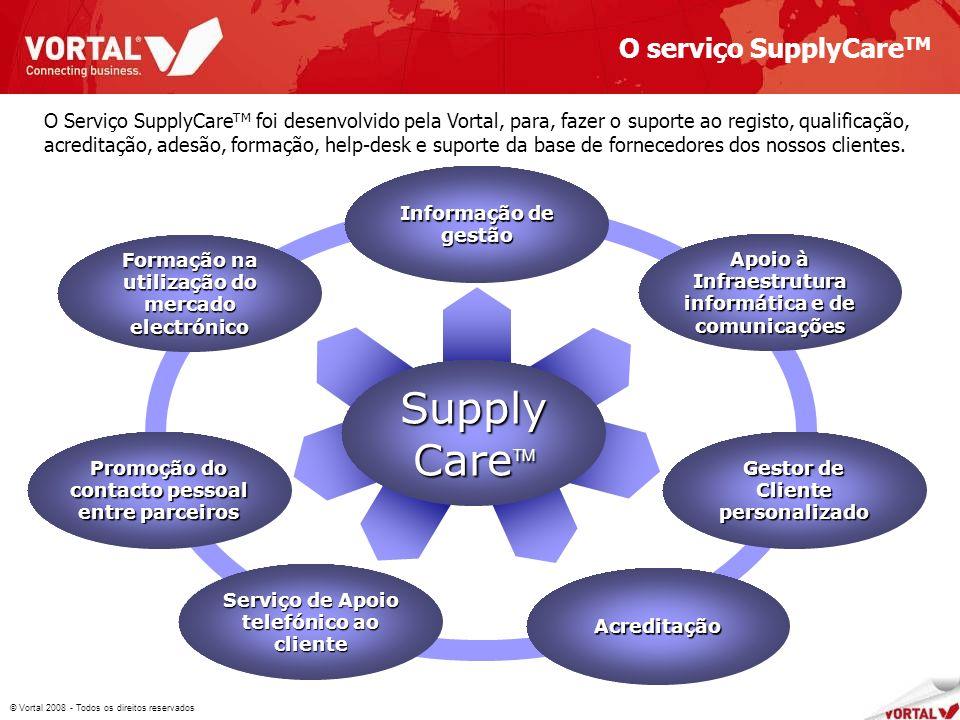 © Vortal 2008 - Todos os direitos reservados O serviço SupplyCare TM O Serviço SupplyCare TM foi desenvolvido pela Vortal, para, fazer o suporte ao registo, qualificação, acreditação, adesão, formação, help-desk e suporte da base de fornecedores dos nossos clientes.
