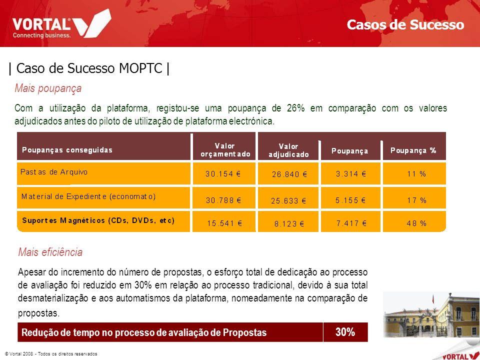 © Vortal 2008 - Todos os direitos reservados Mais poupança Com a utilização da plataforma, registou-se uma poupança de 26% em comparação com os valores adjudicados antes do piloto de utilização de plataforma electrónica.