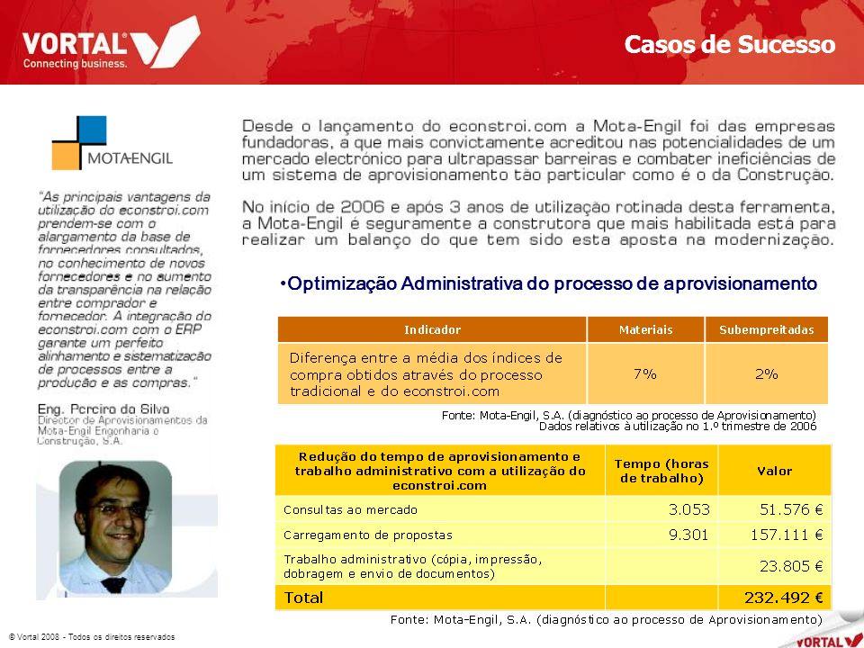 © Vortal 2008 - Todos os direitos reservados Optimização Administrativa do processo de aprovisionamento Casos de Sucesso