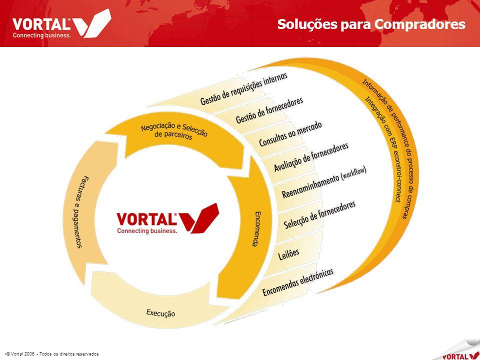 © Vortal 2006 - Todos os direitos reservados Soluções para Compradores