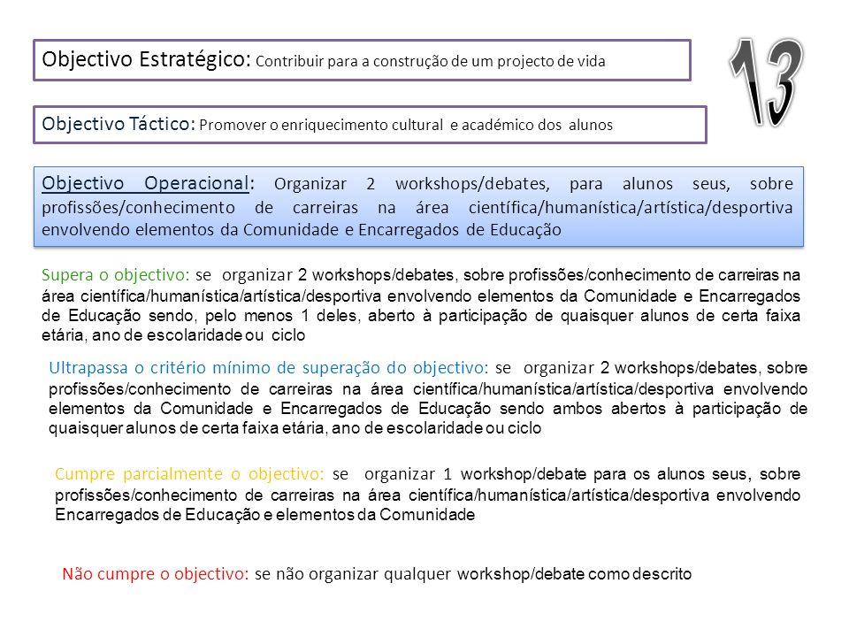 Objectivo Estratégico: Contribuir para a construção de um projecto de vida Objectivo Táctico: Promover o enriquecimento cultural e académico dos aluno