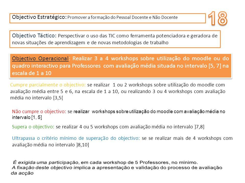 Objectivo Estratégico: Promover a formação do Pessoal Docente e Não Docente Objectivo Táctico: Perspectivar o uso das TIC como ferramenta potenciadora e geradora de novas situações de aprendizagem e de novas metodologias de trabalho Objectivo Operacional: Realizar 3 a 4 workshops sobre utilização do moodle ou do quadro interactivo para Professores com avaliação média situada no intervalo [5, 7] na escala de 1 a 10 Cumpre parcialmente o objectivo: se realizar 1 ou 2 workshops sobre utilização do moodle com avaliação média entre 5 e 6, na escala de 1 a 10, ou realizando 3 ou 4 workshops com avaliação média no intervalo [3,5[ Não cumpre o objectivo: se realizar workshops sobre utilização do moodle com avaliação média no intervalo [1, 5] Supera o objectivo: se realizar 4 ou 5 workshops com avaliação média no intervalo ]7,8] Ultrapassa o critério mínimo de superação do objectivo: se se realizar mais de 4 workshops com avaliação média no intervalo ]8,10]