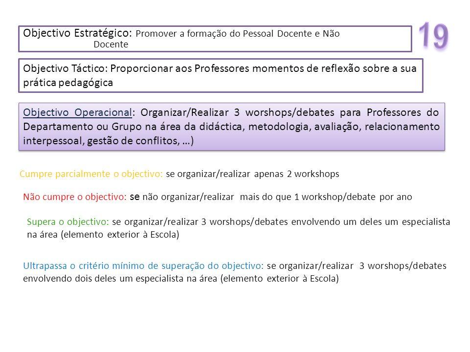 Objectivo Estratégico: Promover a formação do Pessoal Docente e Não Docente Objectivo Táctico: Proporcionar aos Professores momentos de reflexão sobre a sua prática pedagógica Objectivo Operacional: Organizar/Realizar 3 worshops/debates para Professores do Departamento ou Grupo na área da didáctica, metodologia, avaliação, relacionamento interpessoal, gestão de conflitos, …) Cumpre parcialmente o objectivo: se organizar/realizar apenas 2 workshops Não cumpre o objectivo: se não organizar/realizar mais do que 1 workshop/debate por ano Supera o objectivo: se organizar/realizar 3 worshops/debates envolvendo um deles um especialista na área (elemento exterior à Escola) Ultrapassa o critério mínimo de superação do objectivo: se organizar/realizar 3 worshops/debates envolvendo dois deles um especialista na área (elemento exterior à Escola)