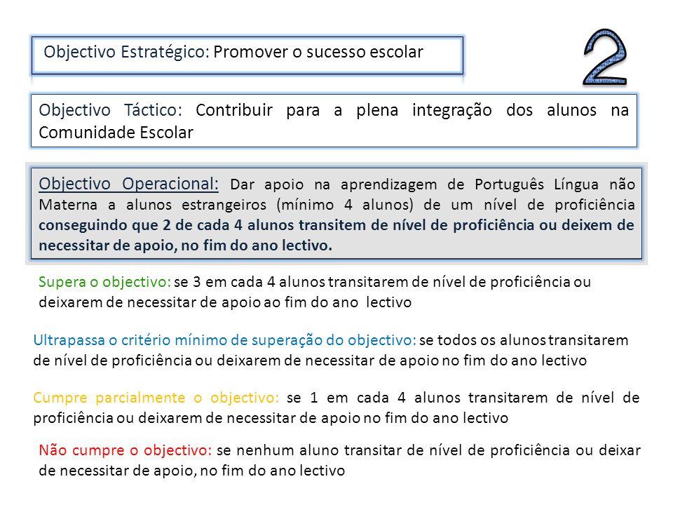 Objectivo Táctico: Contribuir para a plena integração dos alunos na Comunidade Escolar Objectivo Operacional: Dar apoio na aprendizagem de Português Língua não Materna a alunos estrangeiros (mínimo 4 alunos) de um nível de proficiência conseguindo que 2 de cada 4 alunos transitem de nível de proficiência ou deixem de necessitar de apoio, no fim do ano lectivo.