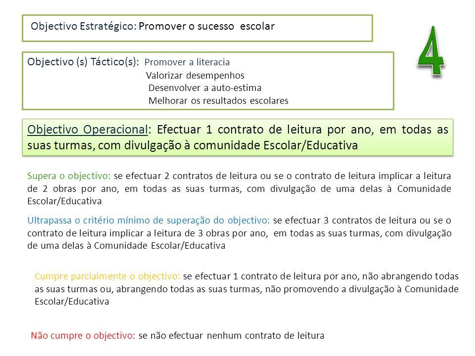 Objectivo Estratégico: Promover o sucesso escolar Não cumpre o objectivo: se não efectuar nenhum contrato de leitura Supera o objectivo: se efectuar 2