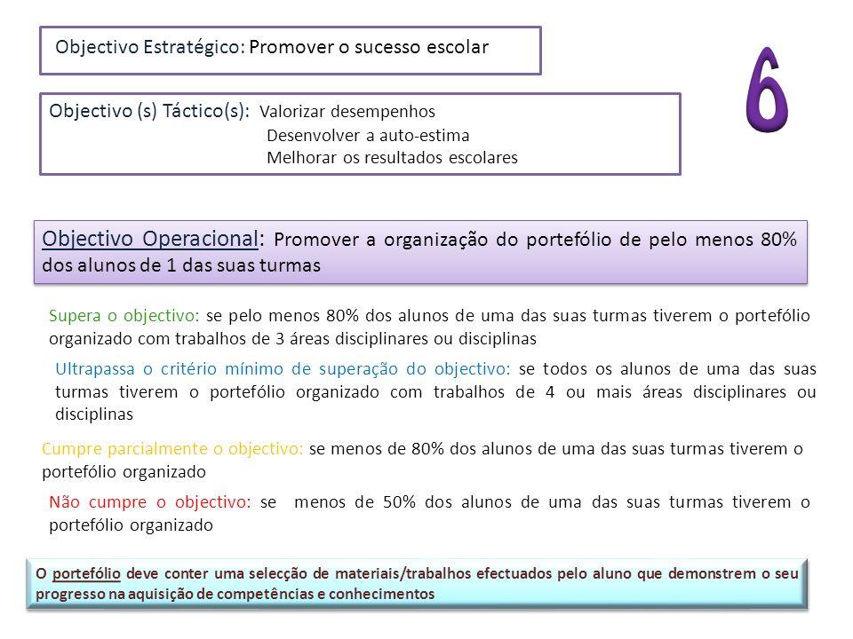 Objectivo Estratégico: Promover o sucesso escolar Objectivo (s) Táctico(s): Valorizar desempenhos Desenvolver a auto-estima Melhorar os resultados esc