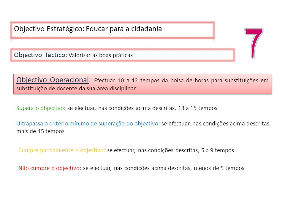 Objectivo Táctico: Valorizar as boas práticas Objectivo Operacional: Efectuar 10 a 12 tempos da bolsa de horas para substituições em substituição de d