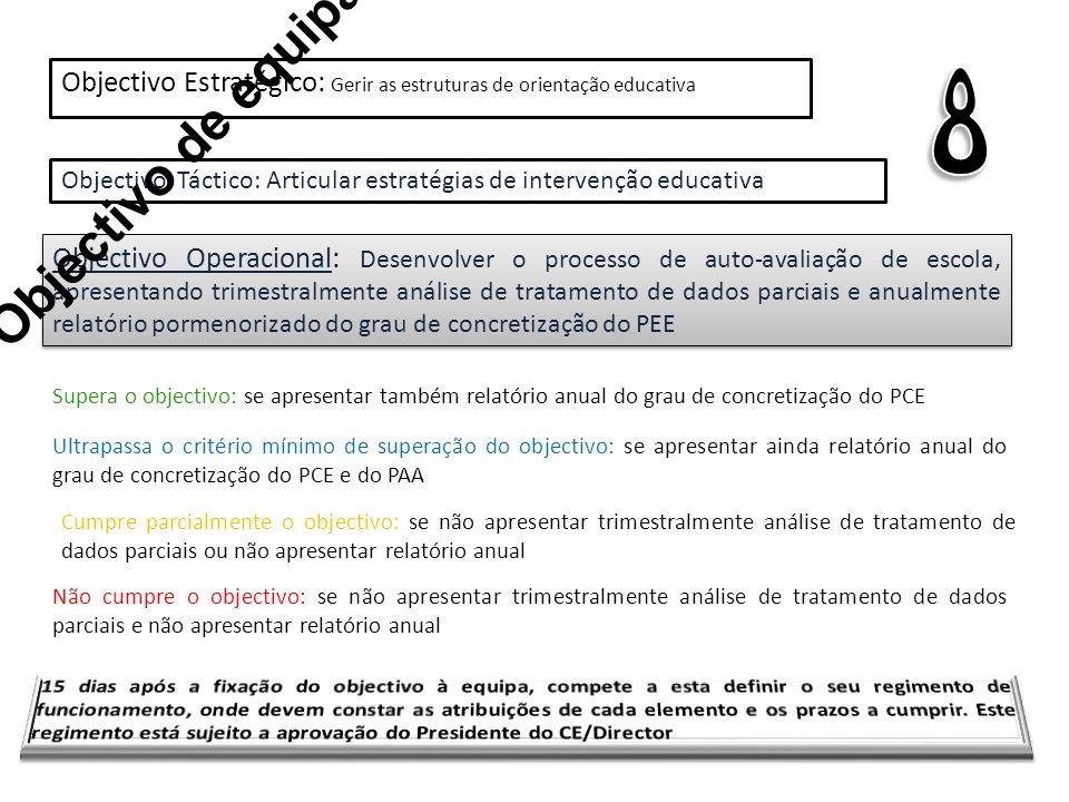 Objectivo Estratégico: Gerir as estruturas de orientação educativa Objectivo Táctico: Articular estratégias de intervenção educativa Objectivo Operaci