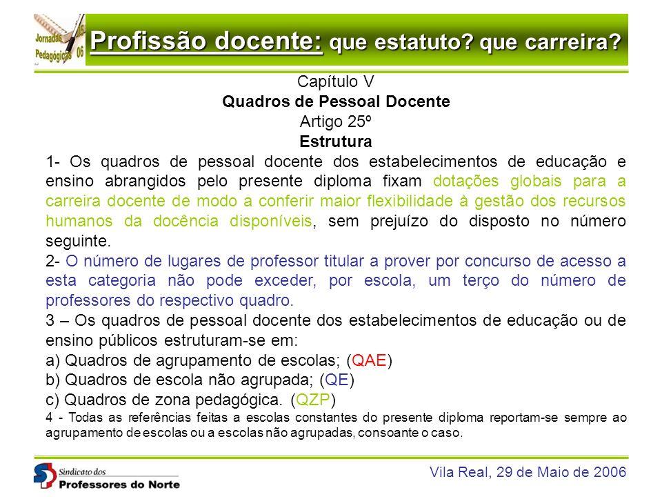 Profissão docente: que estatuto? que carreira? Vila Real, 29 de Maio de 2006 Capítulo V Quadros de Pessoal Docente Artigo 25º Estrutura 1- Os quadros