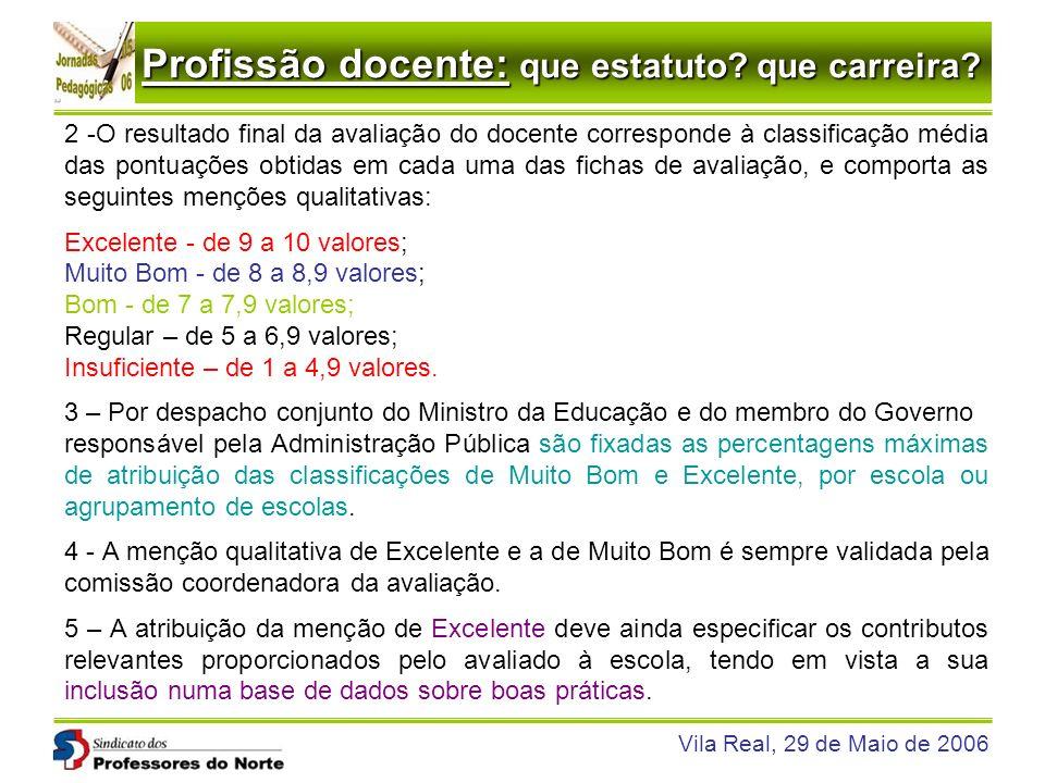 Profissão docente: que estatuto? que carreira? Vila Real, 29 de Maio de 2006 2 -O resultado final da avaliação do docente corresponde à classificação