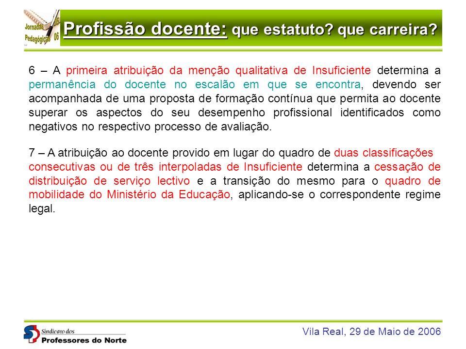 Profissão docente: que estatuto? que carreira? Vila Real, 29 de Maio de 2006 6 – A primeira atribuição da menção qualitativa de Insuficiente determina
