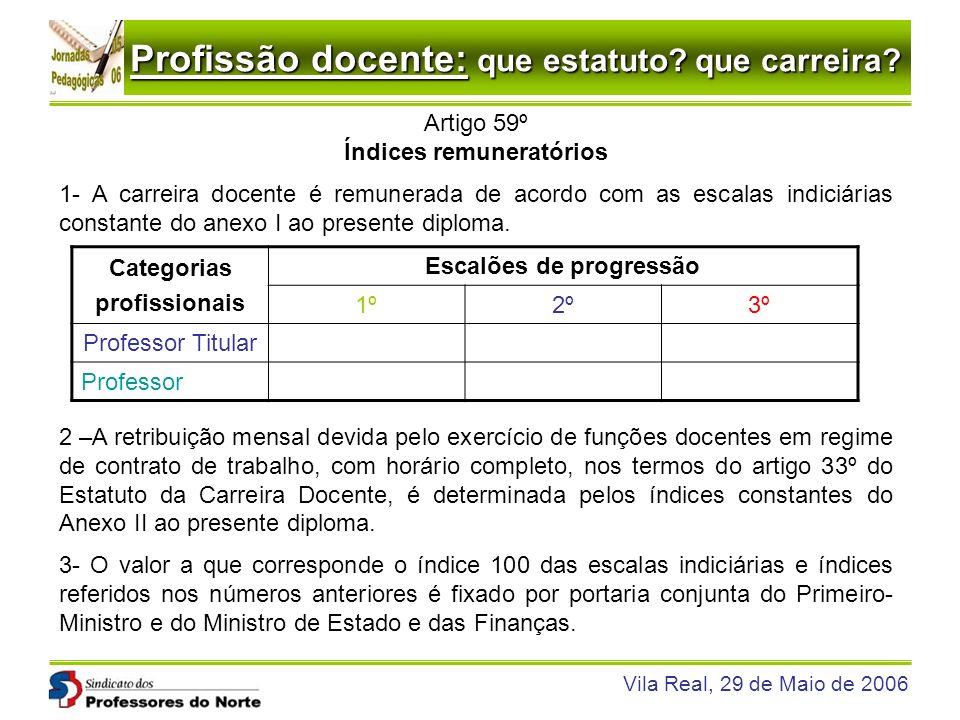 Profissão docente: que estatuto? que carreira? Vila Real, 29 de Maio de 2006 Artigo 59º Índices remuneratórios 1- A carreira docente é remunerada de a