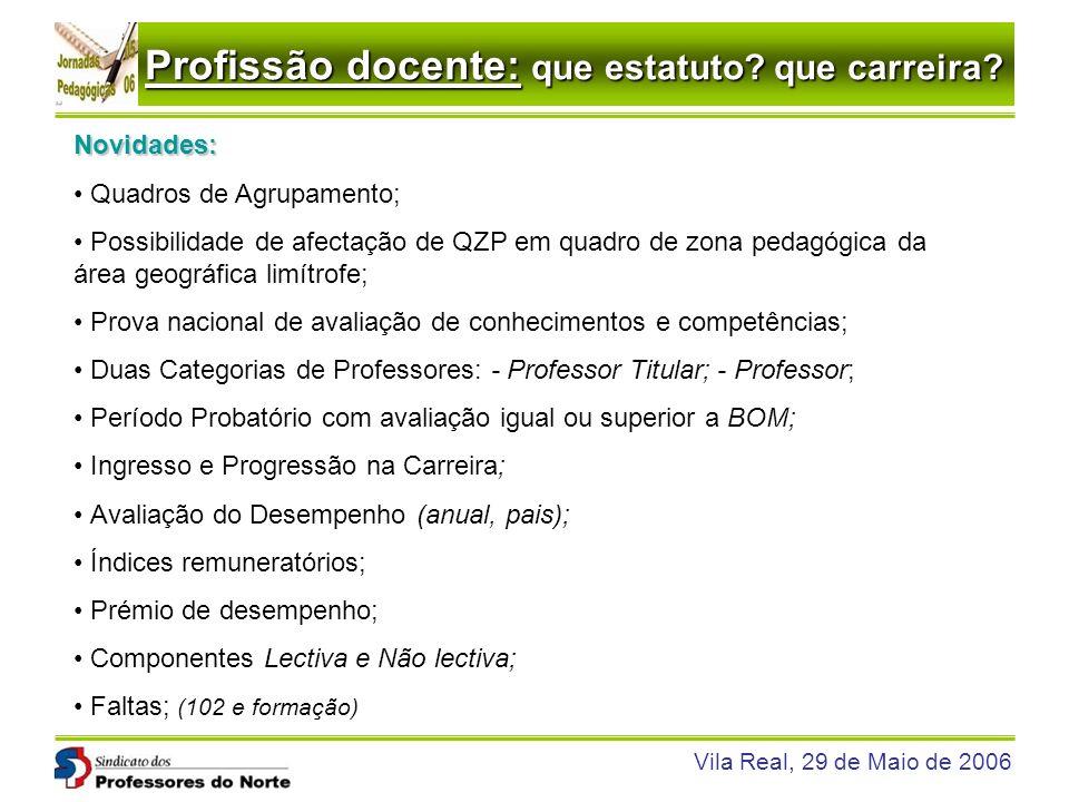 Profissão docente: que estatuto? que carreira? Vila Real, 29 de Maio de 2006 Novidades: Quadros de Agrupamento; Possibilidade de afectação de QZP em q