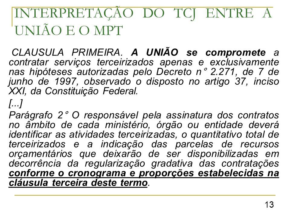 INTERPRETAÇÃO DO TCJ ENTRE A UNIÃO E O MPT CLAUSULA PRIMEIRA.