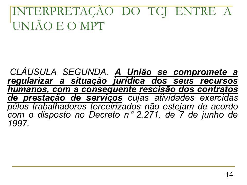 INTERPRETAÇÃO DO TCJ ENTRE A UNIÃO E O MPT CLÁUSULA SEGUNDA.