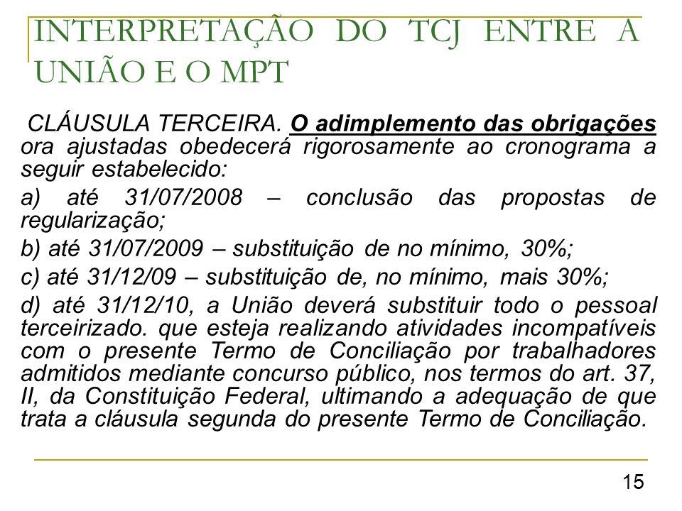INTERPRETAÇÃO DO TCJ ENTRE A UNIÃO E O MPT CLÁUSULA TERCEIRA.