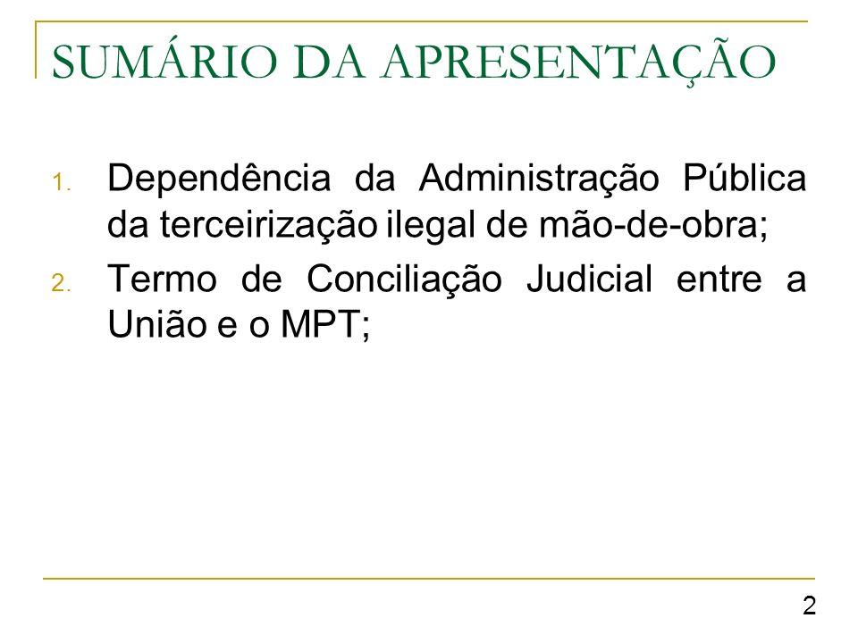SUMÁRIO DA APRESENTAÇÃO 1.