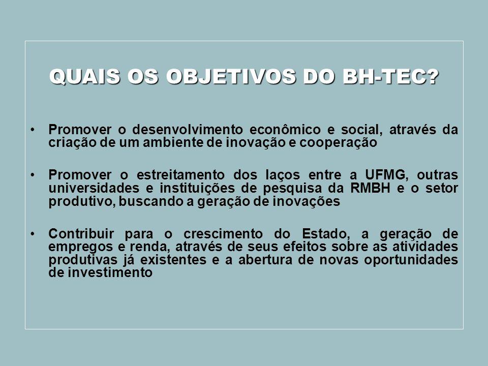 QUAIS OS OBJETIVOS DO BH-TEC? Promover o desenvolvimento econômico e social, através da criação de um ambiente de inovação e cooperação Promover o est