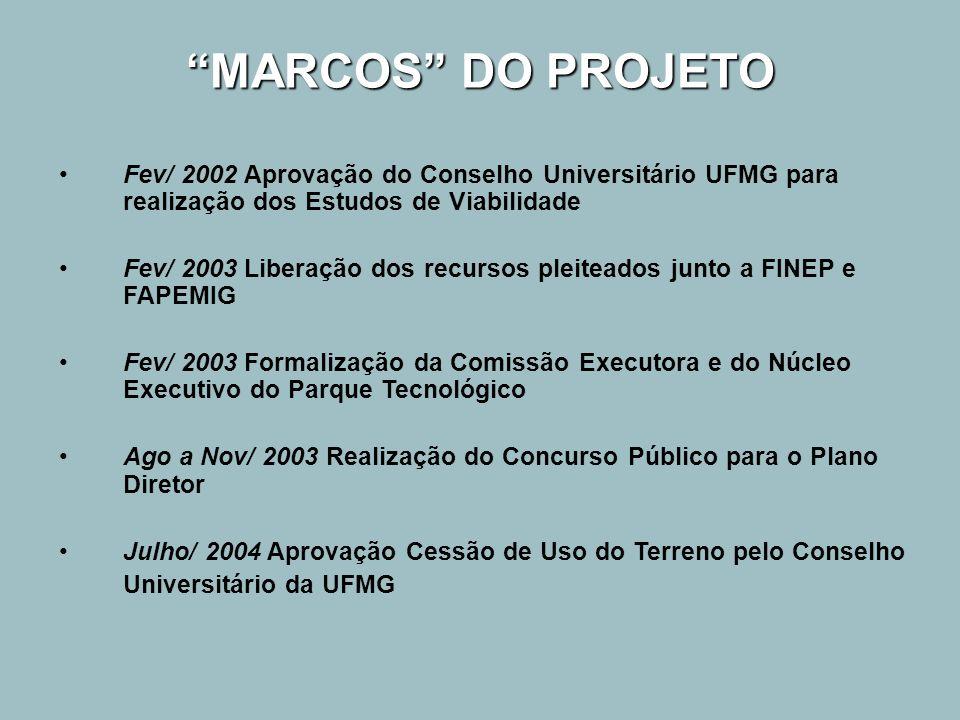 MARCOS DO PROJETO Fev/ 2002 Aprovação do Conselho Universitário UFMG para realização dos Estudos de Viabilidade Fev/ 2003 Liberação dos recursos pleit