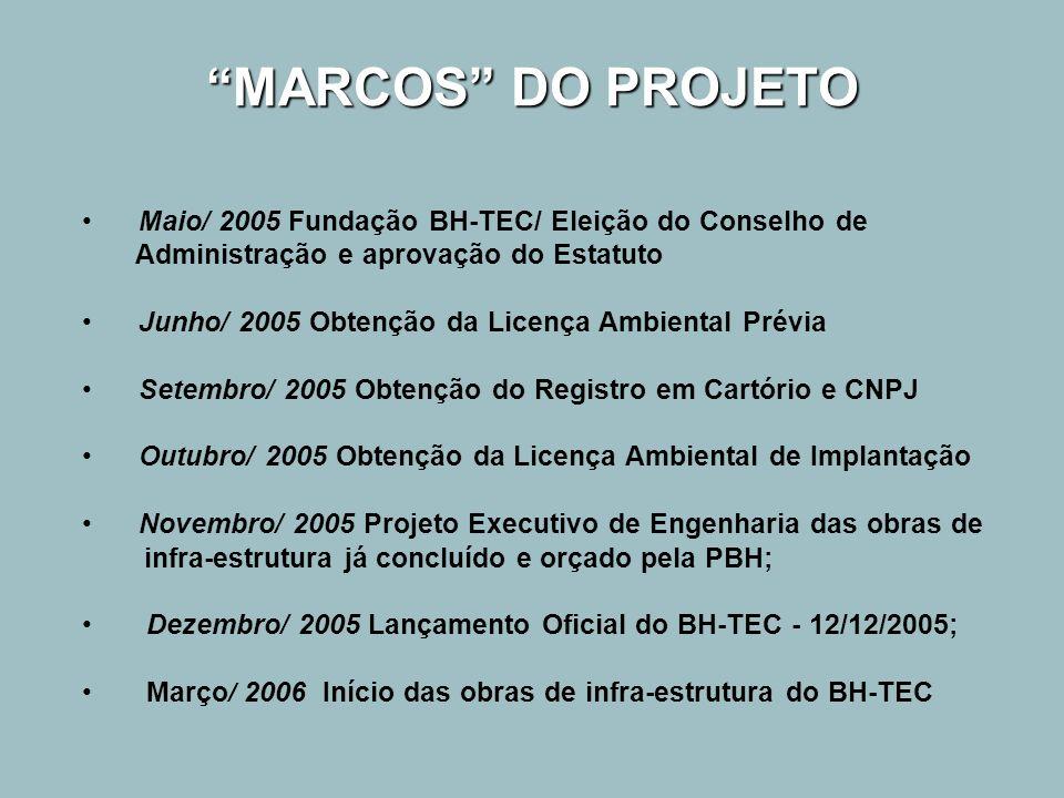 MARCOS DO PROJETO Maio/ 2005 Fundação BH-TEC/ Eleição do Conselho de Administração e aprovação do Estatuto Junho/ 2005 Obtenção da Licença Ambiental P
