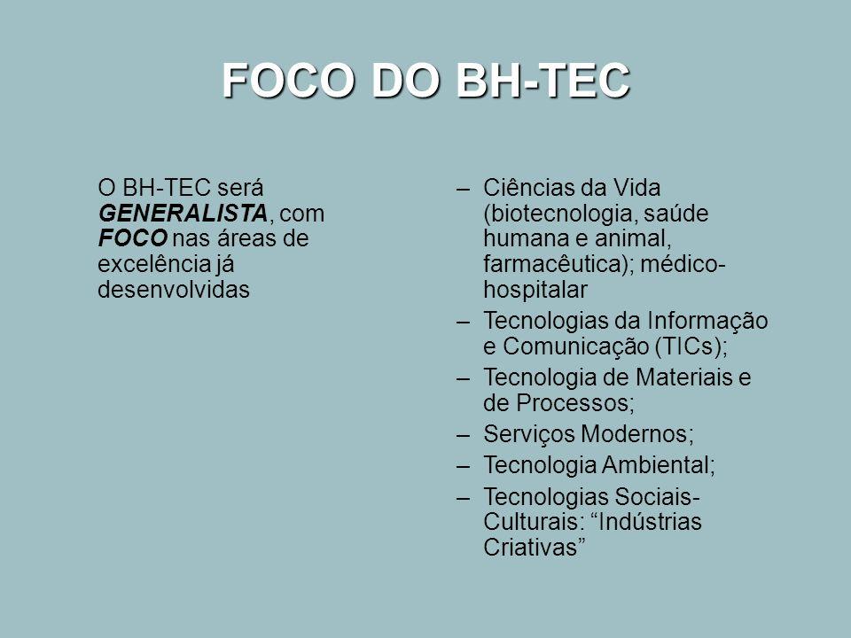 FOCO DO BH-TEC O BH-TEC será GENERALISTA, com FOCO nas áreas de excelência já desenvolvidas –Ciências da Vida (biotecnologia, saúde humana e animal, f