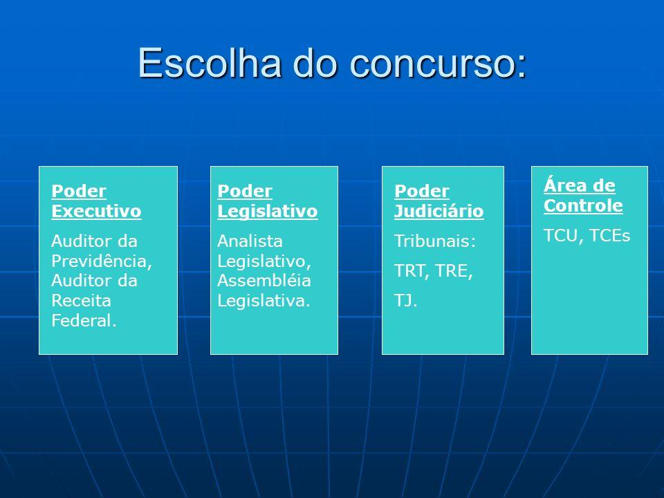 Escolha do concurso: Poder Executivo Auditor da Previdência, Auditor da Receita Federal.