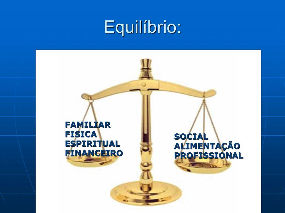 Equilíbrio: SOCIALALIMENTAÇÃOPROFISSIONAL FAMILIARFISICAESPIRITUALFINANCEIRO
