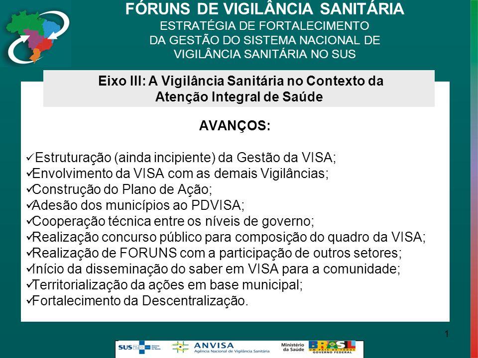 FÓRUNS DE VIGILÂNCIA SANITÁRIA ESTRATÉGIA DE FORTALECIMENTO DA GESTÃO DO SISTEMA NACIONAL DE VIGILÂNCIA SANITÁRIA NO SUS AVANÇOS: Estruturação (ainda incipiente) da Gestão da VISA; Envolvimento da VISA com as demais Vigilâncias; Construção do Plano de Ação; Adesão dos municípios ao PDVISA; Cooperação técnica entre os níveis de governo; Realização concurso público para composição do quadro da VISA; Realização de FORUNS com a participação de outros setores; Início da disseminação do saber em VISA para a comunidade; Territorialização da ações em base municipal; Fortalecimento da Descentralização.